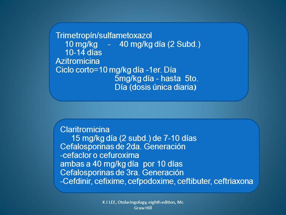 Trimetropín/sulfametoxazol 10 mg/kg - 40 mg/kg día (2 Subd.) 10-14 días Azitromicina Ciclo corto=10 mg/kg día -1er. Día 5mg/kg día - hasta 5to. Día (d