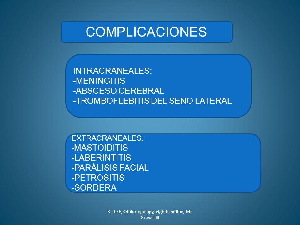 COMPLICACIONES INTRACRANEALES: -MENINGITIS -ABSCESO CEREBRAL -TROMBOFLEBITIS DEL SENO LATERAL EXTRACRANEALES: - MASTOIDITIS -LABERINTITIS -PARÁLISIS F