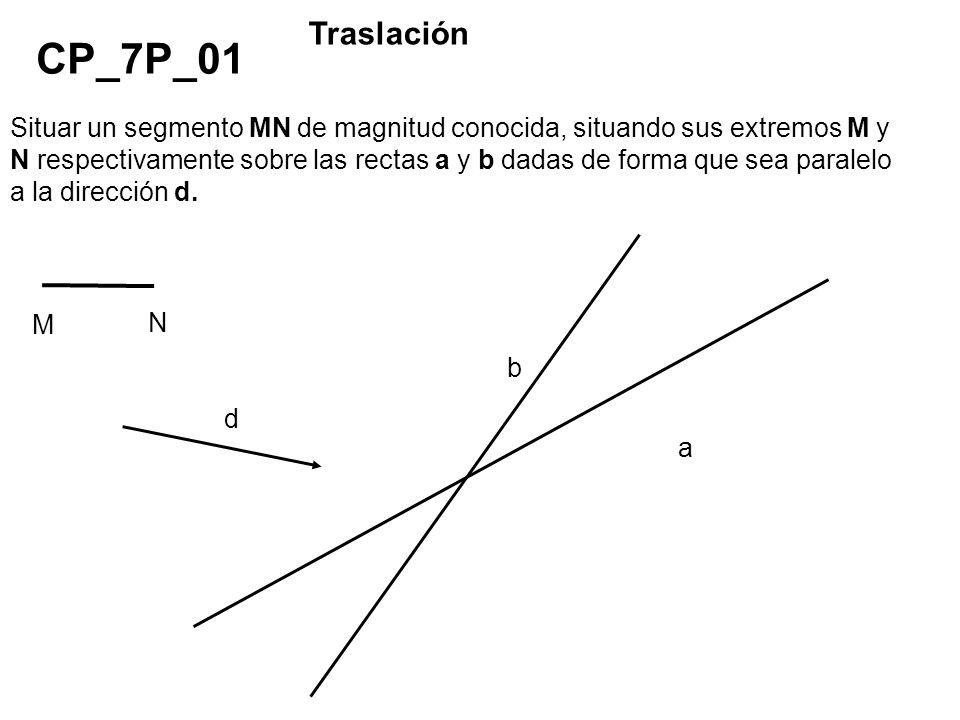 Situar un segmento MN de magnitud conocida, situando sus extremos M y N respectivamente sobre las rectas a y b dadas de forma que sea paralelo a la di