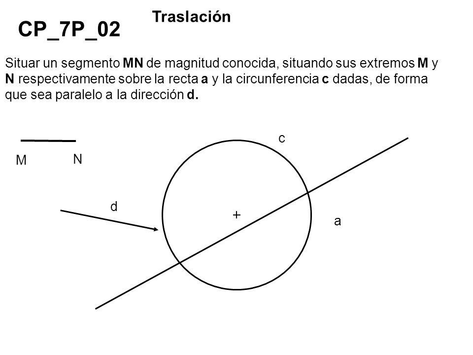 Situar un segmento MN de magnitud conocida, situando sus extremos M y N respectivamente sobre la recta a y la circunferencia c dadas, de forma que sea