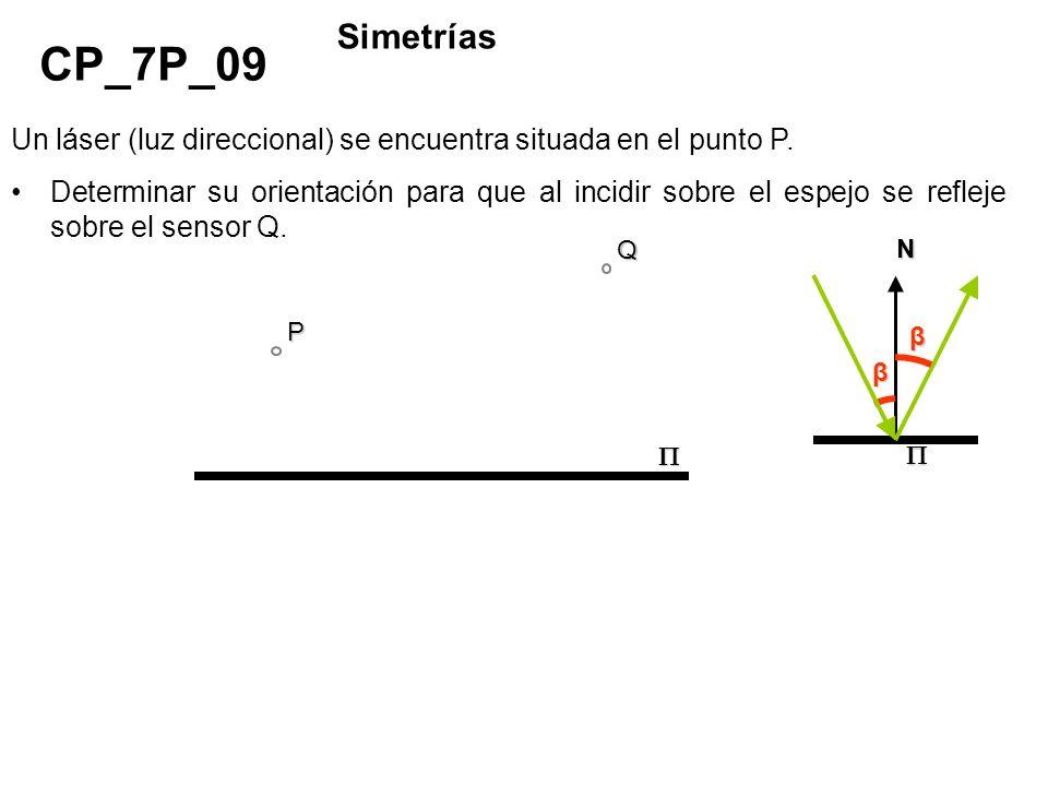 β β N Q P Un láser (luz direccional) se encuentra situada en el punto P. Determinar su orientación para que al incidir sobre el espejo se refleje sobr