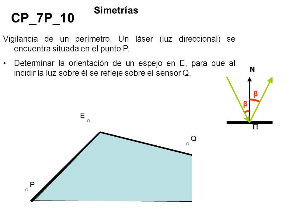 β β N Q P Vigilancia de un perímetro. Un láser (luz direccional) se encuentra situada en el punto P. Determinar la orientación de un espejo en E, para