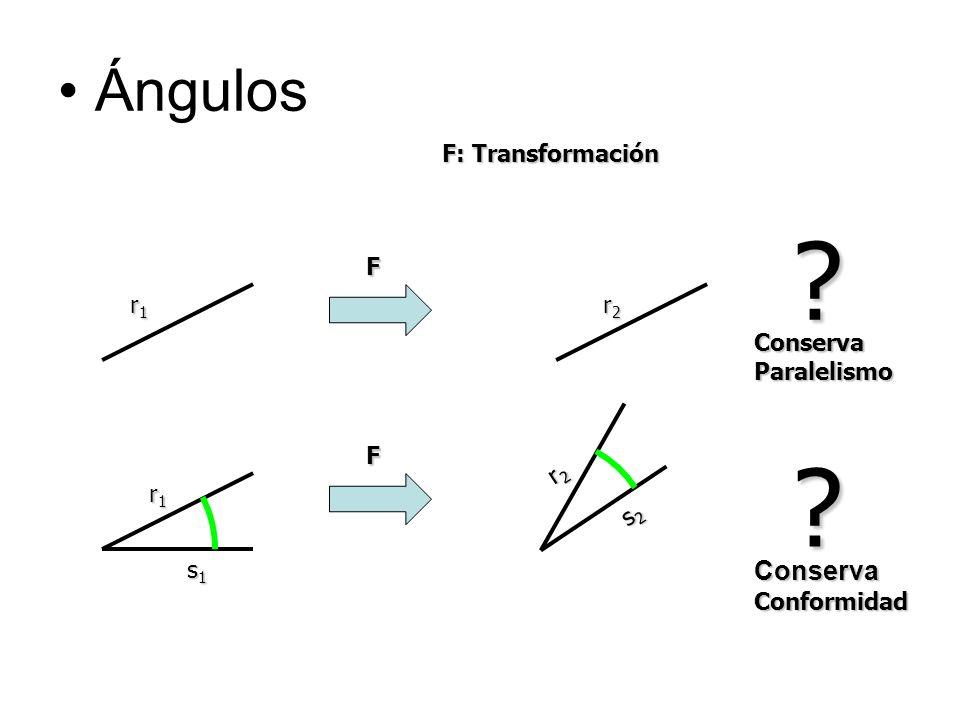 Ángulos F F r1r1r1r1 r2r2r2r2 r1r1r1r1 s1s1s1s1 s2s2s2s2 r2r2r2r2 ? ? Conserva Paralelismo Conserva Conformidad F: Transformación F: Transformación