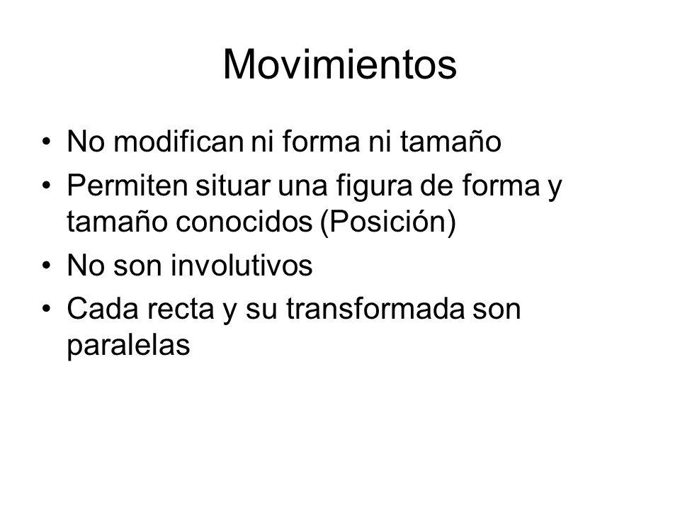 Movimientos No modifican ni forma ni tamaño Permiten situar una figura de forma y tamaño conocidos (Posición) No son involutivos Cada recta y su trans