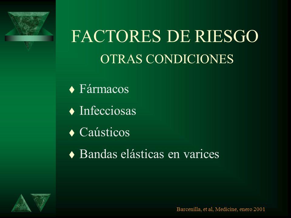 FACTORES DE RIESGO FACTORES DE RIESGO MEDICAMENTOS Y QUIMICOS t Medicamentos anticolínergicos t Antagonistas del Calcio –Relajan el EEI –Modifican la