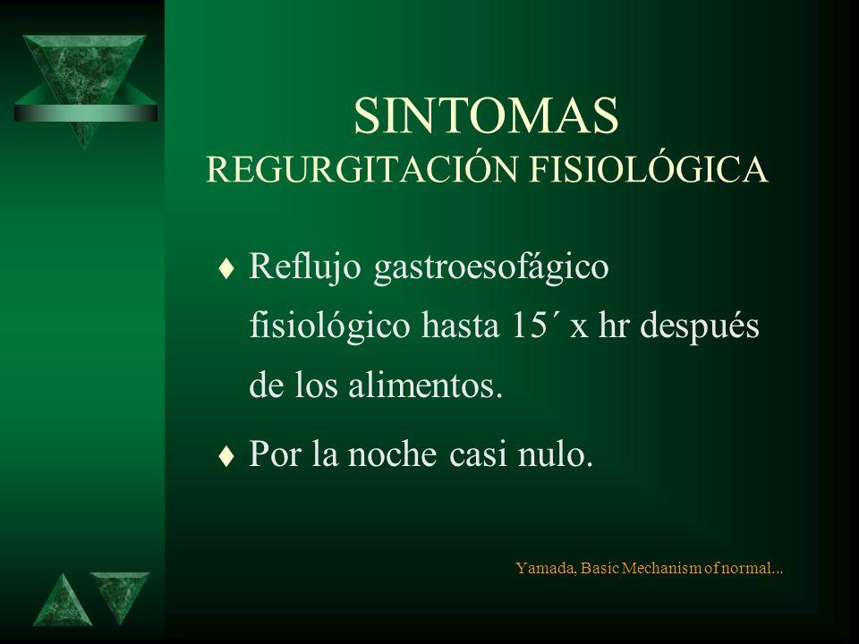 SINTOMAS Regurgitación Pirosis Disfagia Hemorragia G I Dolor torácico Atípicos Yamada, Basic mechanism of normal...