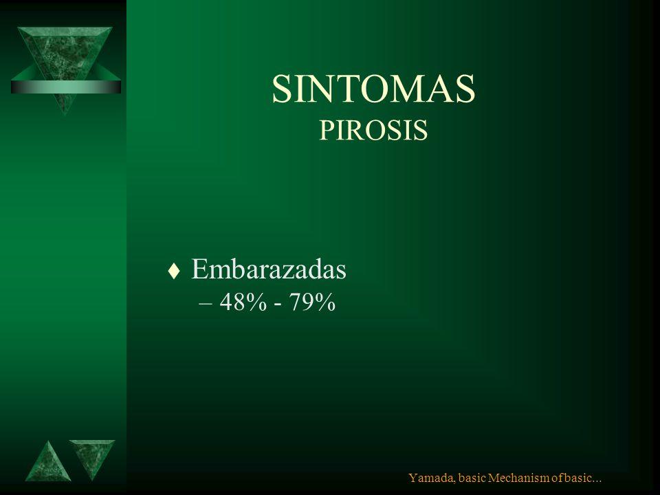 SINTOMAS PIROSIS t Población Hospitalaria –Diario7% –Mensual36 % t Población General –Diario 3% - 4% 55 Años en adelante 5% –Mensual15% Yamada, Basic