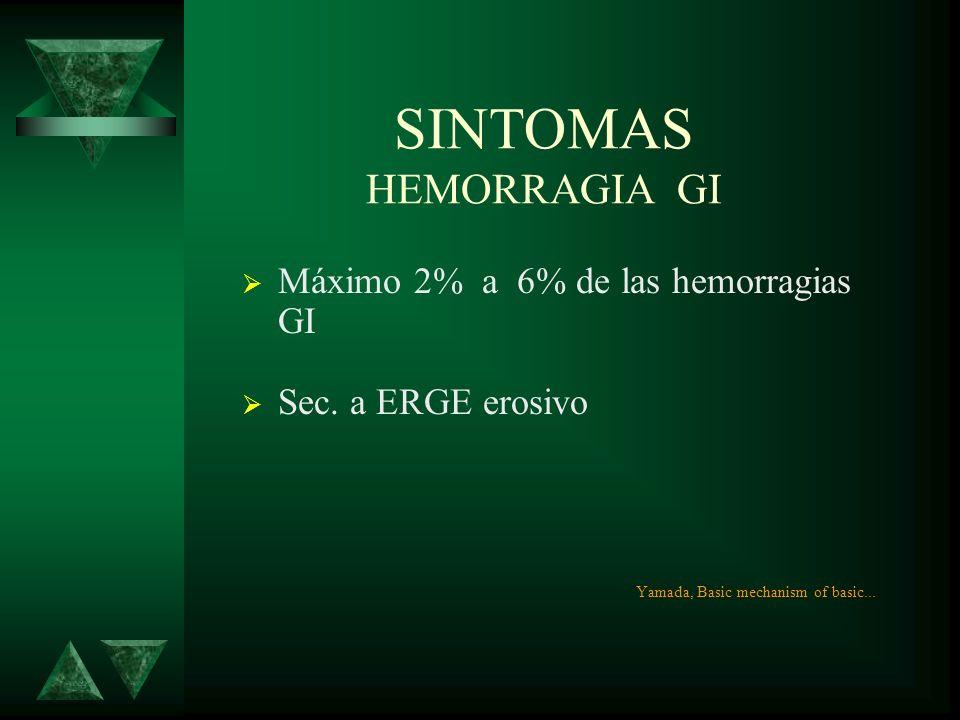 SINTOMAS DISFAGIA t Dificultad para deglutir –Carne –Pan –Estenosis < 13 mm t Secundaria a estenosis benigna Yamada, Basic Mechanism of basic...