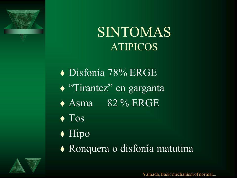 SINTOMAS ESTENOSIS POR ERGE