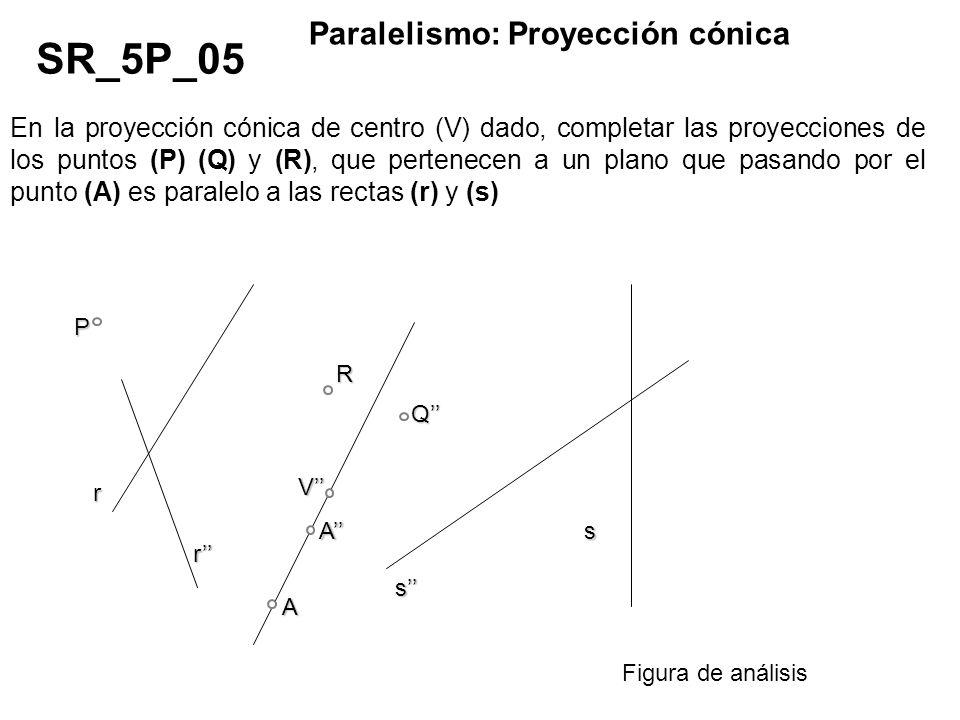 En la proyección cónica de centro (V) dado, completar las proyecciones de los puntos (P) (Q) y (R), que pertenecen a un plano que pasando por el punto