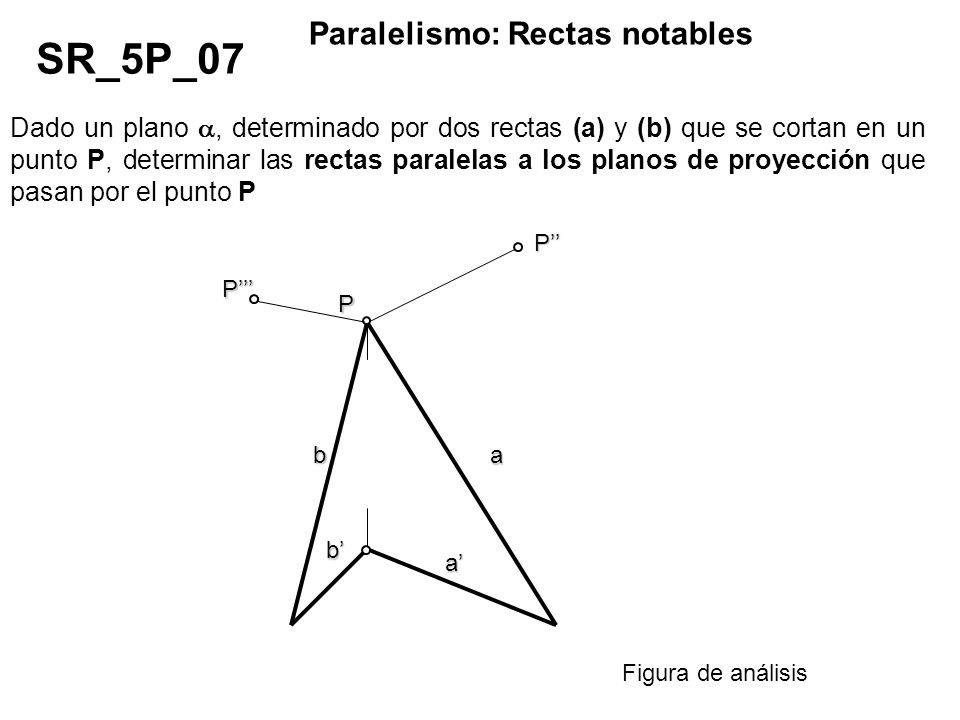 Dado un plano, determinado por dos rectas (a) y (b) que se cortan en un punto P, determinar las rectas paralelas a los planos de proyección que pasan