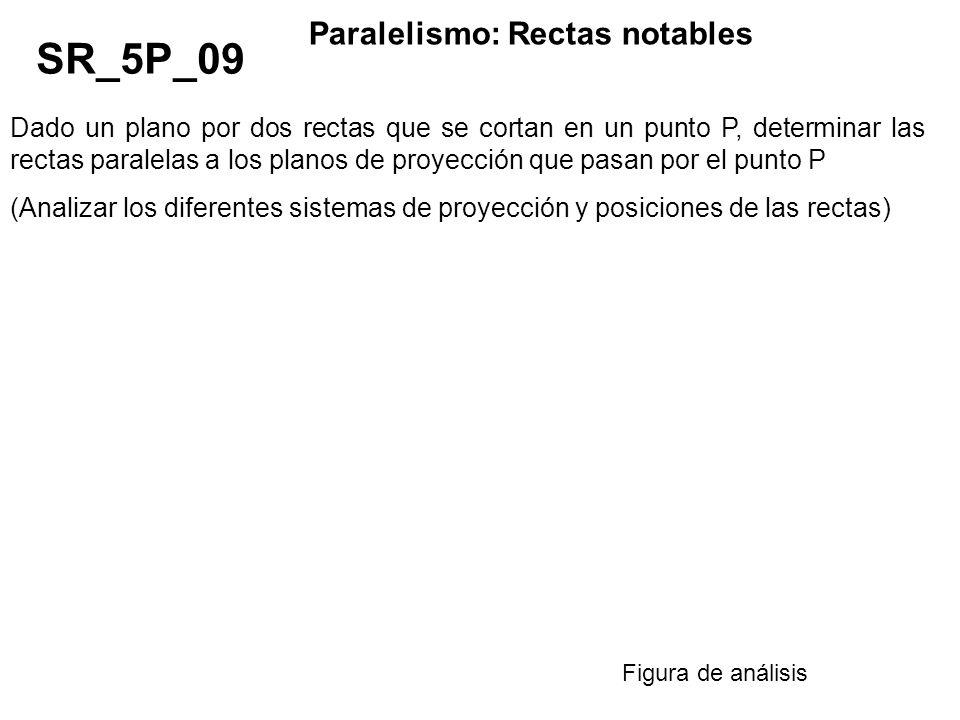 Dado un plano por dos rectas que se cortan en un punto P, determinar las rectas paralelas a los planos de proyección que pasan por el punto P (Analiza