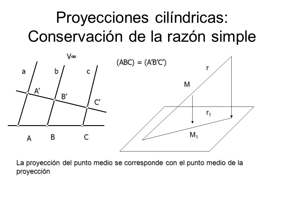 A BC Proyecciones cilíndricas: Conservación de la razón simple (ABC) = (ABC) abc V A B C M1M1M1M1 M r r1r1r1r1 La proyección del punto medio se corres