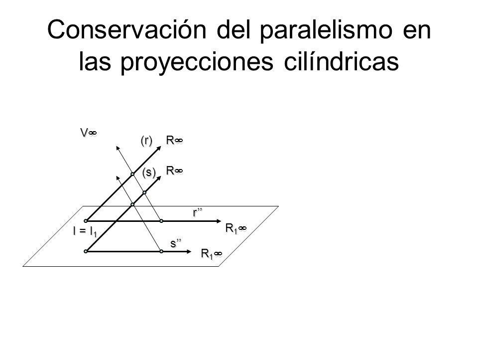 Conservación del paralelismo en las proyecciones cilíndricas I = I 1 V R R R 1 R 1 (r) (s) r s