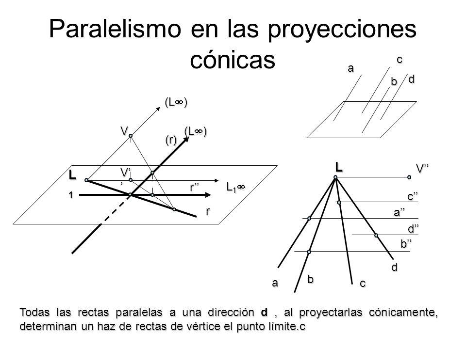 Paralelismo en las proyecciones cónicas L1L1L1L1 V (L ) L 1 L 1 (r) r V r Todas las rectas paralelas a una dirección d, al proyectarlas cónicamente, d