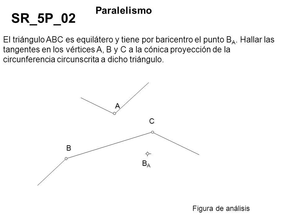 El triángulo ABC es equilátero y tiene por baricentro el punto B A. Hallar las tangentes en los vértices A, B y C a la cónica proyección de la circunf