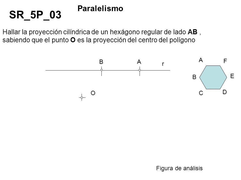 Hallar la proyección cilíndrica de un hexágono regular de lado AB, sabiendo que el punto O es la proyección del centro del polígono SR_5P_03 Paralelis