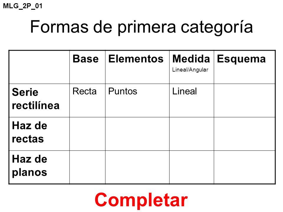 BaseElementosMedida Lineal/Angular Esquema Serie rectilínea RectaPuntosLineal Haz de rectas Haz de planos Formas de primera categoría Completar MLG_2P