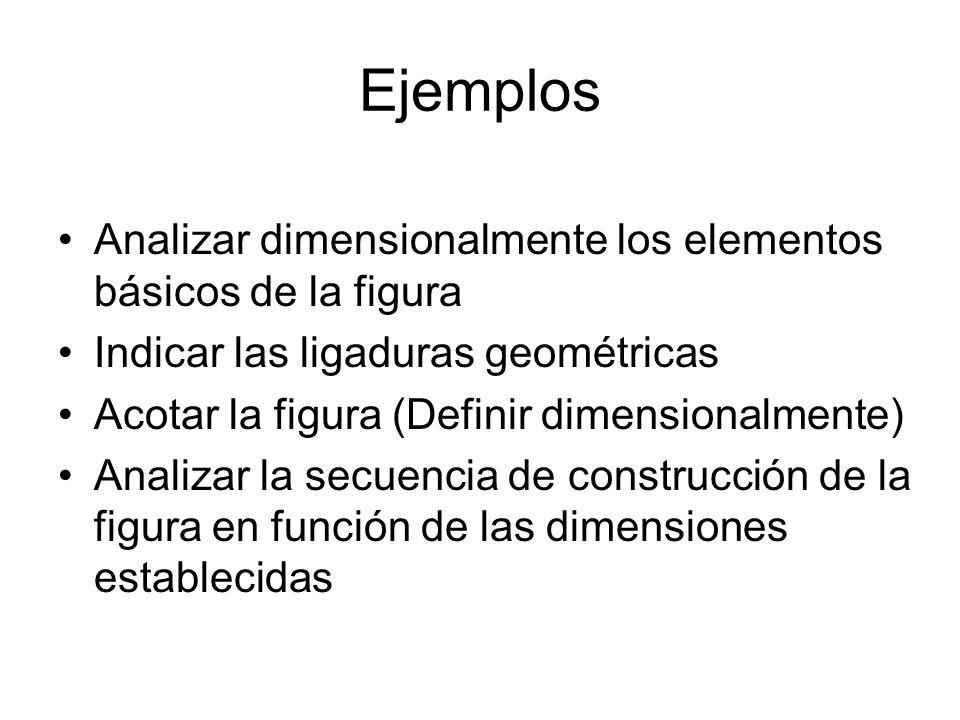 Ejemplos Analizar dimensionalmente los elementos básicos de la figura Indicar las ligaduras geométricas Acotar la figura (Definir dimensionalmente) An