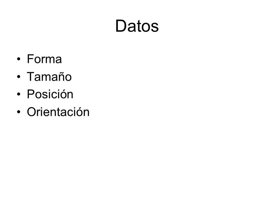 Datos: Forma Algunos elementos geométricos tienen su forma definida –Cuadrado –Triangulo equilátero –Circunferencia)