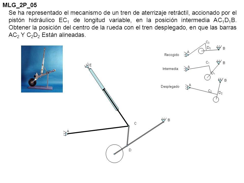 Desplegado Intermedia Recogido A C0C0 D0D0 B A C1C1 D1D1 B A C2C2 D2D2 B B A E C D Se ha representado el mecanismo de un tren de aterrizaje retráctil,