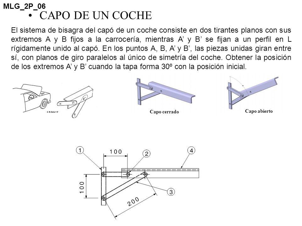 El sistema de bisagra del capó de un coche consiste en dos tirantes planos con sus extremos A y B fijos a la carrocería, mientras A y B se fijan a un