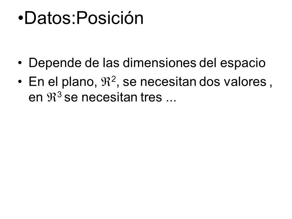 Datos:Posición Depende de las dimensiones del espacio En el plano, 2, se necesitan dos valores, en 3 se necesitan tres...