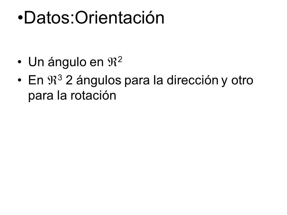 Datos:Orientación Un ángulo en 2 En 3 2 ángulos para la dirección y otro para la rotación