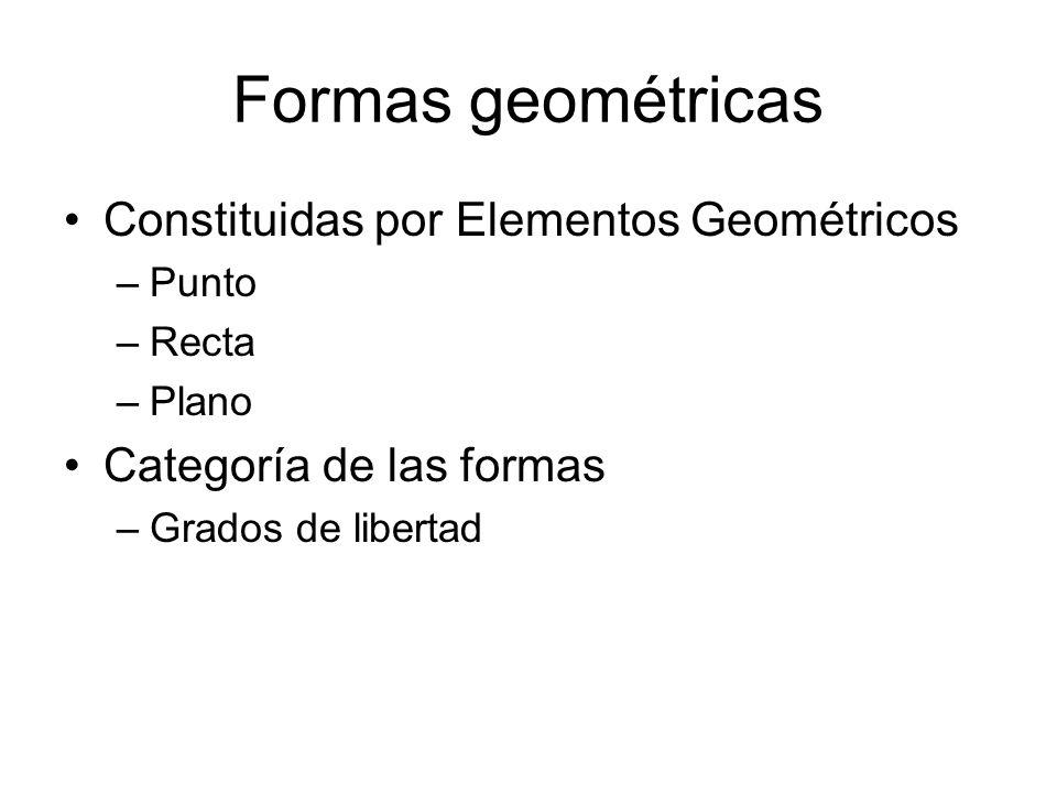 Formas geométricas Constituidas por Elementos Geométricos –Punto –Recta –Plano Categoría de las formas –Grados de libertad