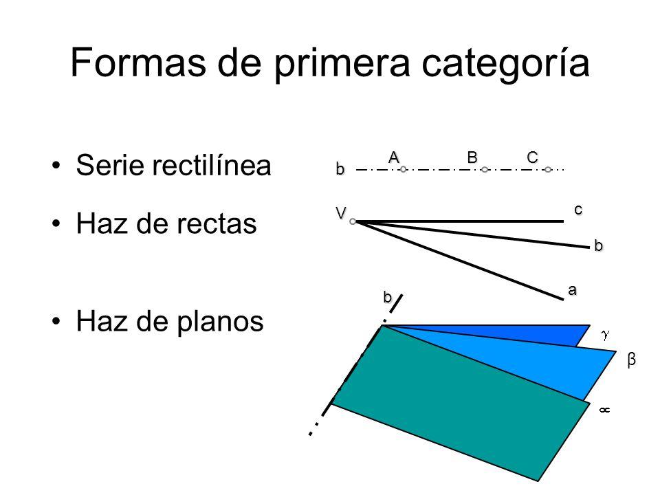 Serie rectilínea Formas de primera categoría Haz de rectas Haz de planos β V ca b b b BAC