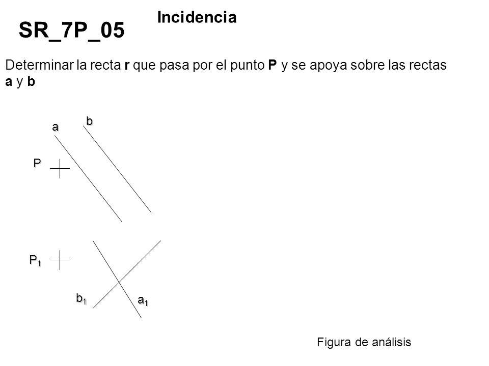 Determinar la recta r que pasa por el punto P y se apoya sobre las rectas a y b SR_7P_05 Incidencia Figura de análisis P P1P1P1P1 a1a1a1a1 b1b1b1b1ba