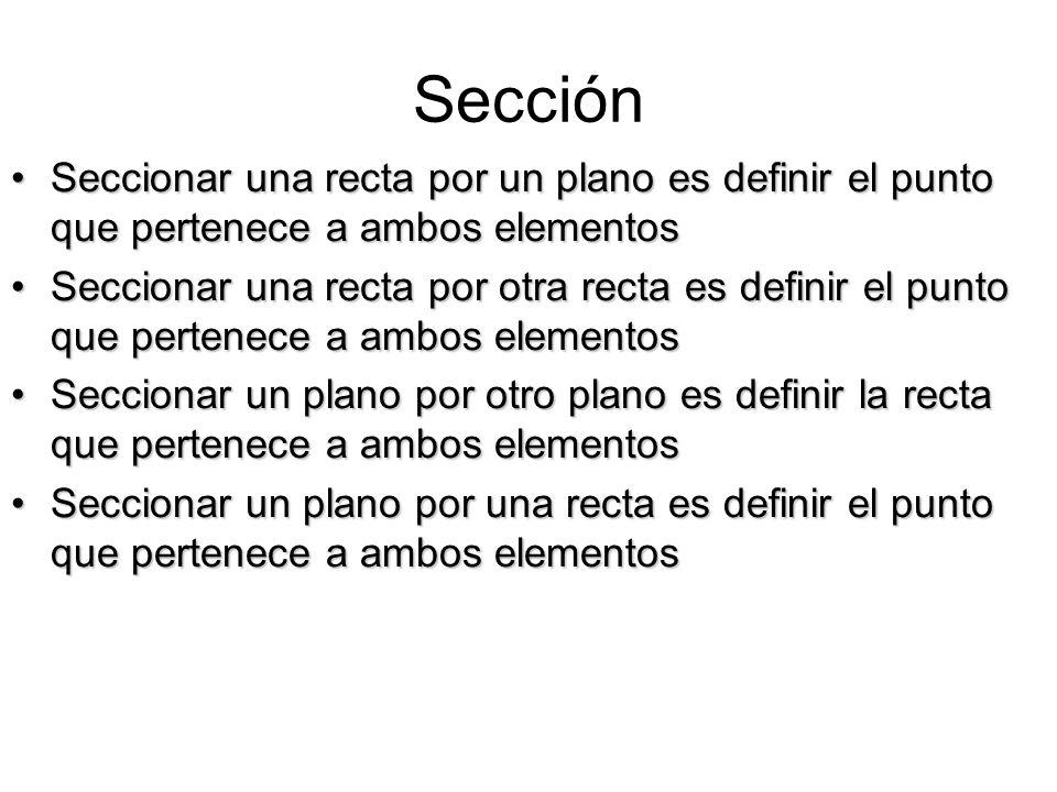 Sección Seccionar una recta por un plano es definir el punto que pertenece a ambos elementosSeccionar una recta por un plano es definir el punto que p
