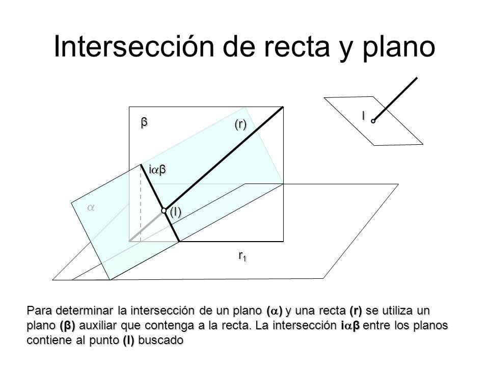 Intersección de recta y plano (r) r1r1r1r1 (I) i β β Para determinar la intersección de un plano ( ) y una recta (r) se utiliza un plano (β) auxiliar