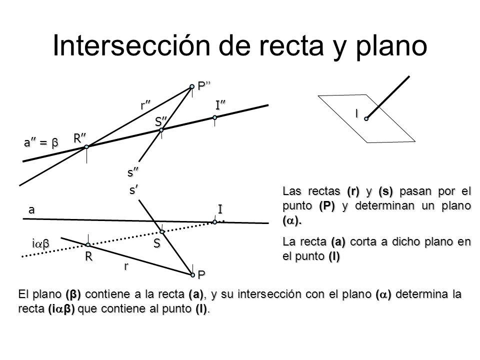 Intersección de recta y plano Las rectas (r) y (s) pasan por el punto (P) y determinan un plano ( ). La recta (a) corta a dicho plano en el punto (I)
