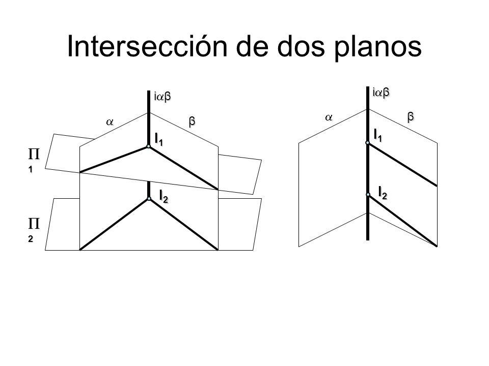 Intersección de dos planos i β 1 2 β I1I1I1I1 I2I2I2I2 β I1I1I1I1 I2I2I2I2
