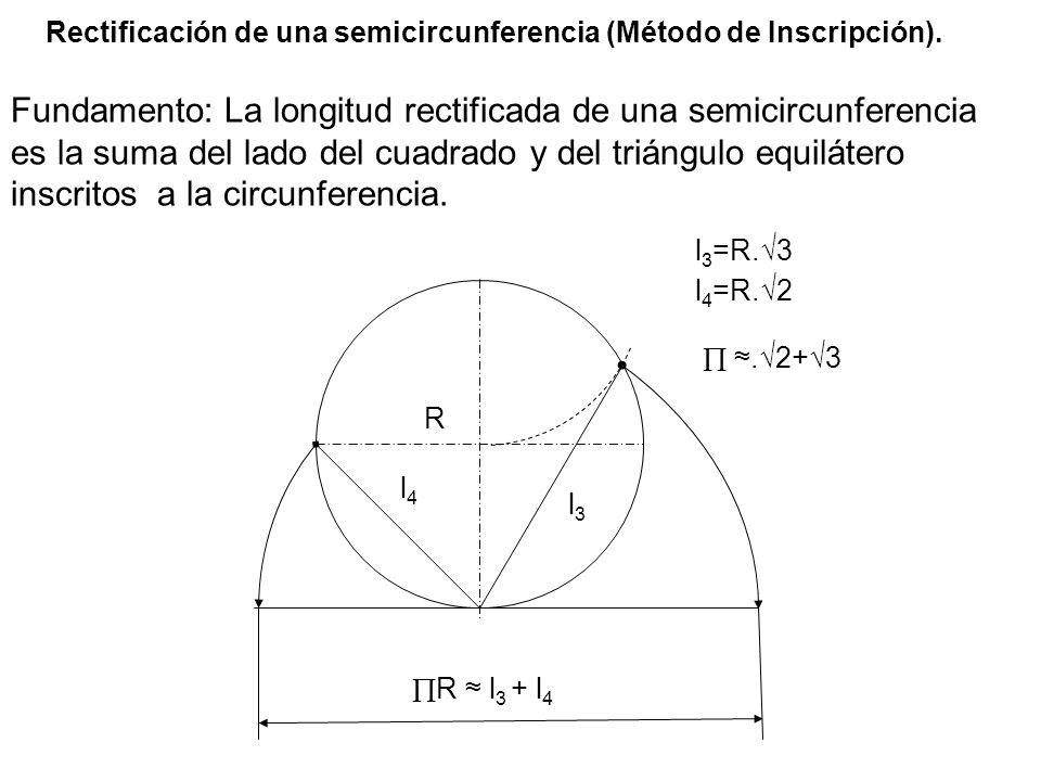 Fundamento: La longitud rectificada de una semicircunferencia es la suma del lado del cuadrado y del triángulo equilátero inscritos a la circunferenci