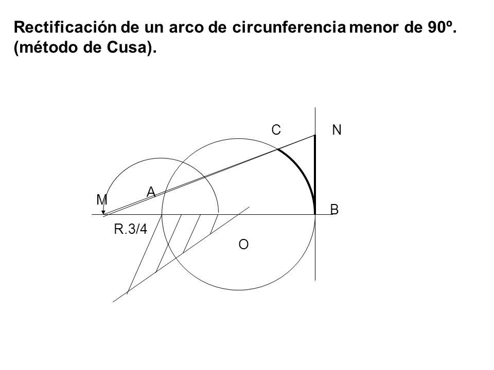 Rectificación de un arco de circunferencia menor de 90º. (método de Cusa). R.3/4 M A O B NC