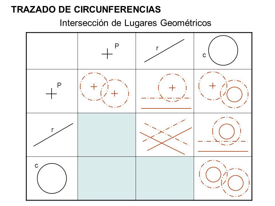 TRAZADO DE CIRCUNFERENCIAS Intersección de Lugares Geométricos P r c P r c