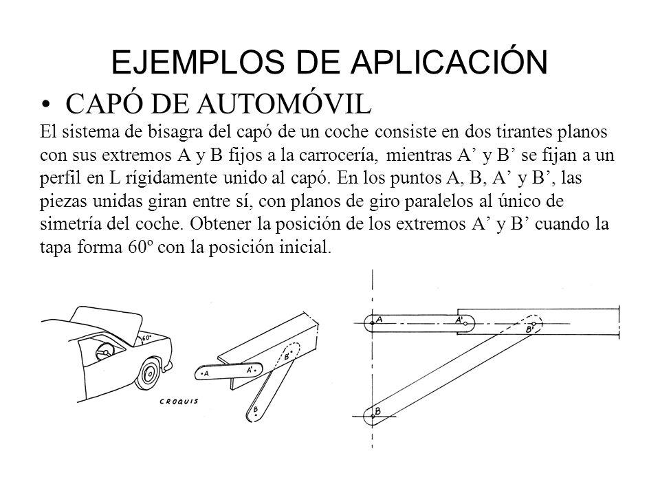 EJEMPLOS DE APLICACIÓN El sistema de bisagra del capó de un coche consiste en dos tirantes planos con sus extremos A y B fijos a la carrocería, mientr