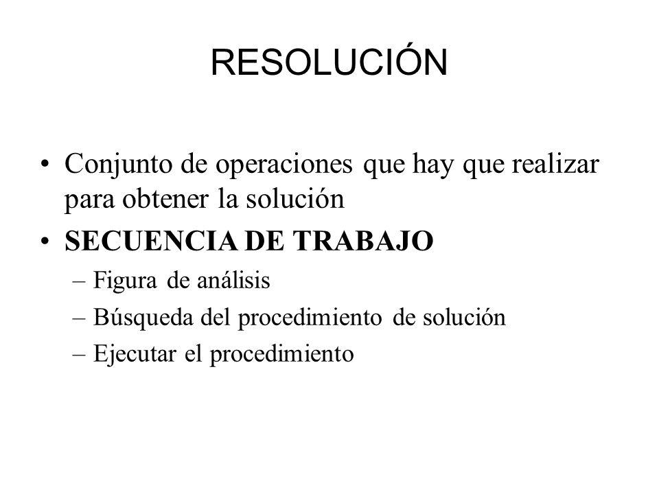 RESOLUCIÓN Conjunto de operaciones que hay que realizar para obtener la solución SECUENCIA DE TRABAJO –Figura de análisis –Búsqueda del procedimiento