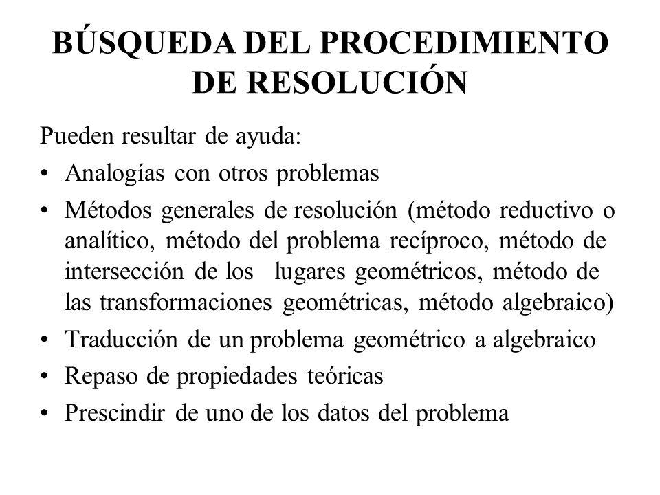 Pueden resultar de ayuda: Analogías con otros problemas Métodos generales de resolución (método reductivo o analítico, método del problema recíproco,