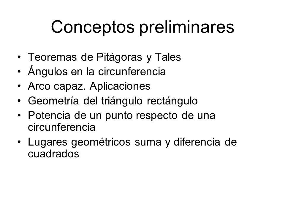 Conceptos preliminares Teoremas de Pitágoras y Tales Ángulos en la circunferencia Arco capaz. Aplicaciones Geometría del triángulo rectángulo Potencia