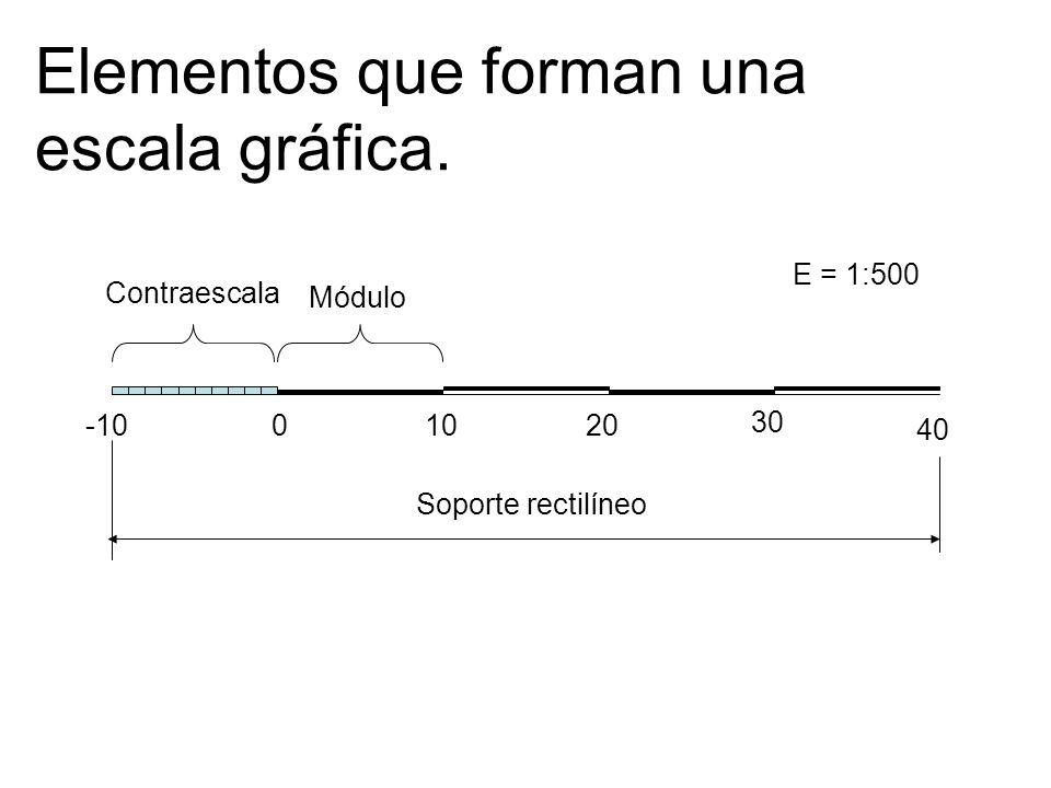 Elementos que forman una escala gráfica. Contraescala Módulo 01020 30 -10 40 E = 1:500 Soporte rectilíneo
