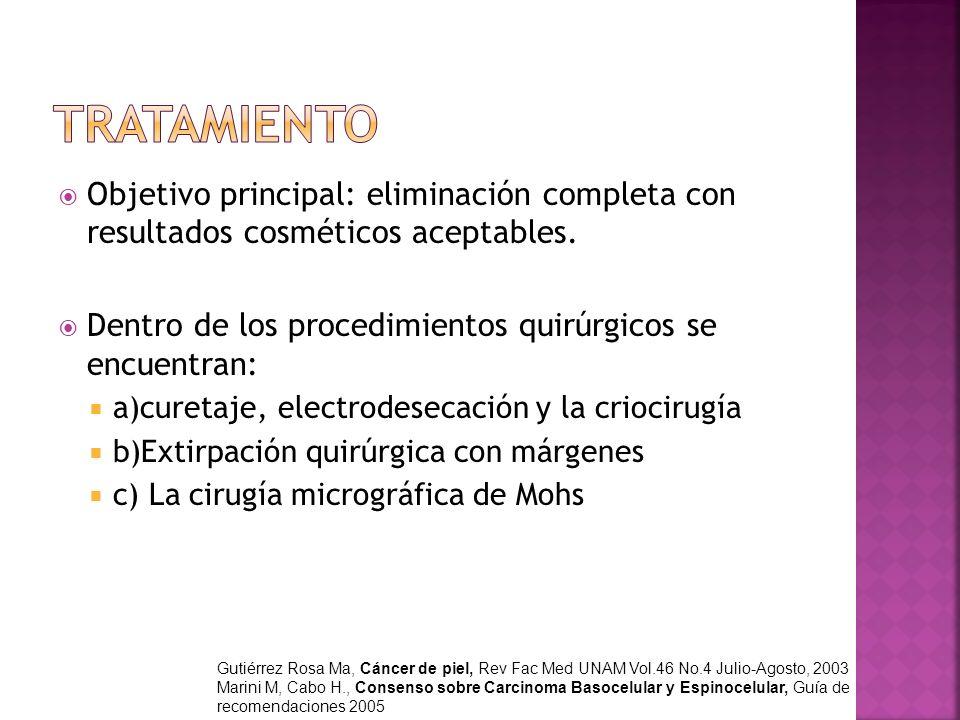 Objetivo principal: eliminación completa con resultados cosméticos aceptables. Dentro de los procedimientos quirúrgicos se encuentran: a)curetaje, ele
