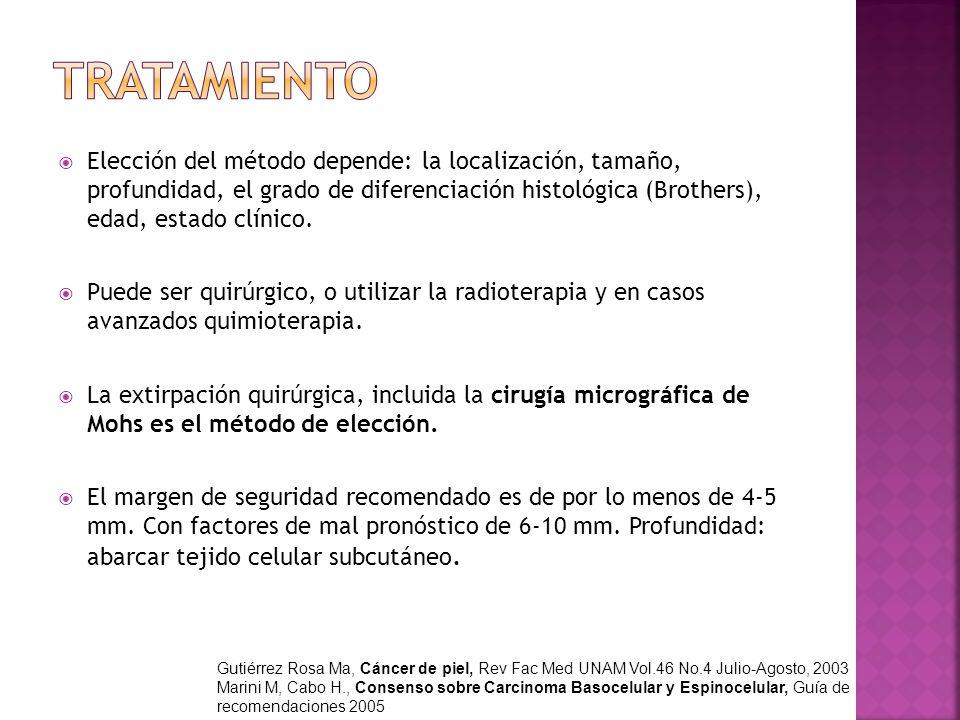 Elección del método depende: la localización, tamaño, profundidad, el grado de diferenciación histológica (Brothers), edad, estado clínico. Puede ser