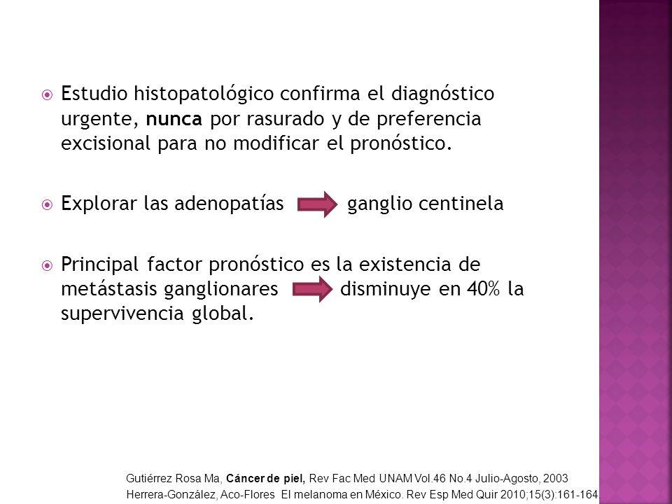 Estudio histopatológico confirma el diagnóstico urgente, nunca por rasurado y de preferencia excisional para no modificar el pronóstico. Explorar las