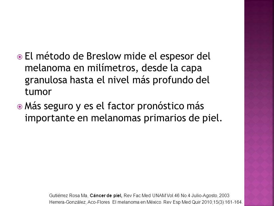 El método de Breslow mide el espesor del melanoma en milímetros, desde la capa granulosa hasta el nivel más profundo del tumor Más seguro y es el fact