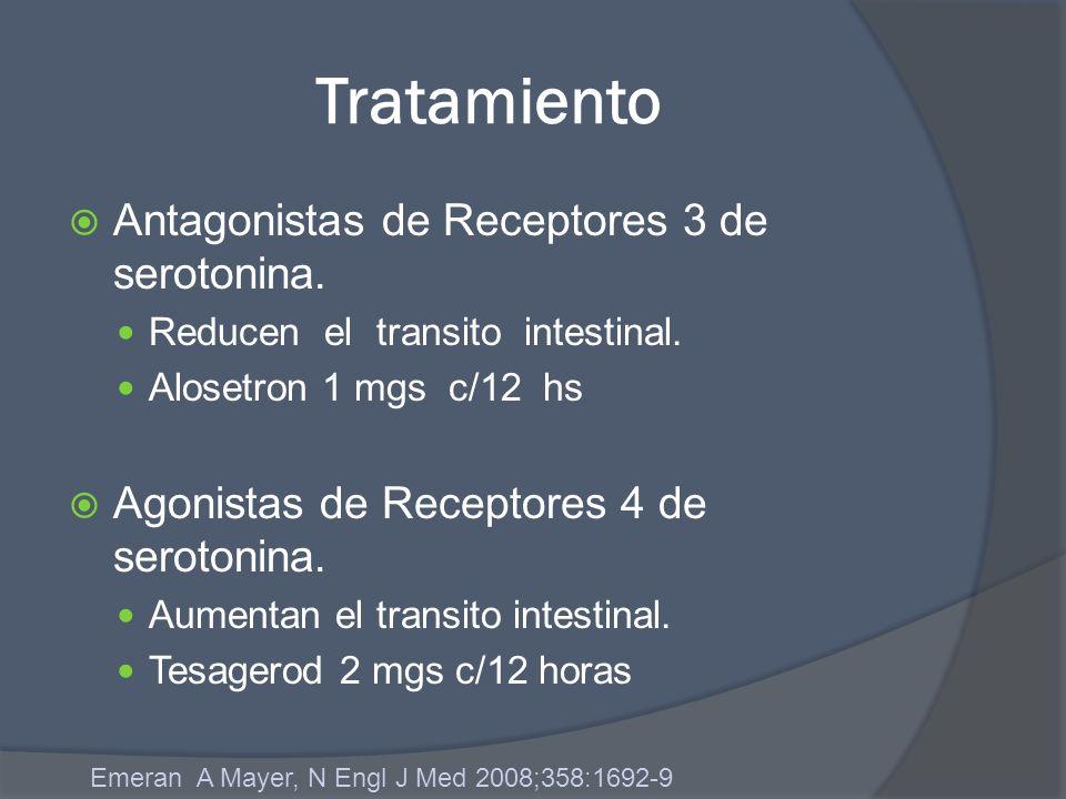 Tratamiento Antagonistas de Receptores 3 de serotonina. Reducen el transito intestinal. Alosetron 1 mgs c/12 hs Agonistas de Receptores 4 de serotonin