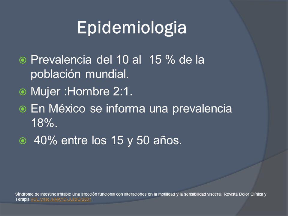 Epidemiologia Prevalencia del 10 al 15 % de la población mundial. Mujer :Hombre 2:1. En México se informa una prevalencia 18%. 40% entre los 15 y 50 a