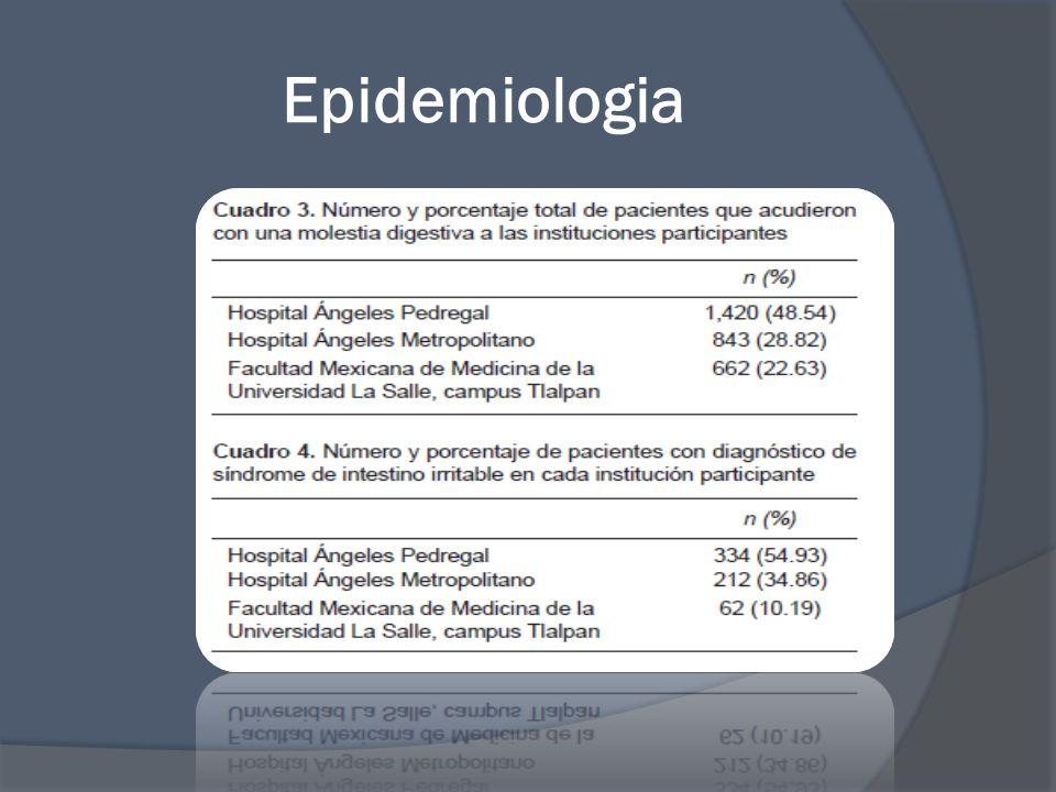 Etiopatogénesis Post infección.En 20 a 30 % de los casos.